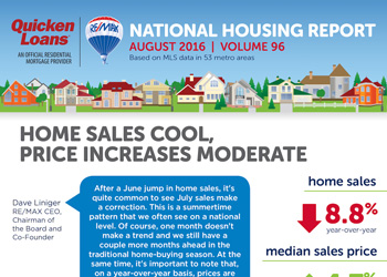 August National Housing Report RE/MAX