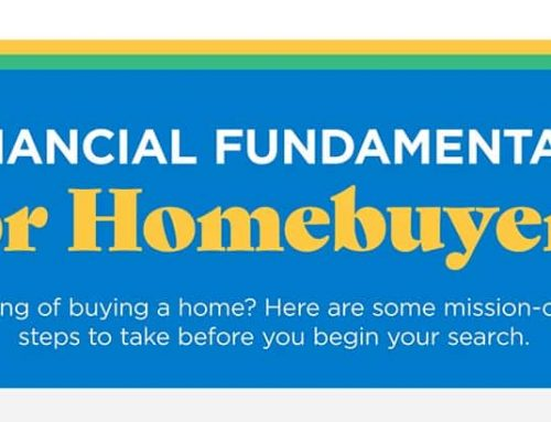 Financial Fundamentals for Homebuyers [INFOGRAPHIC]